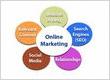 Marketenquiry - Classified Ads Website Chandigarh