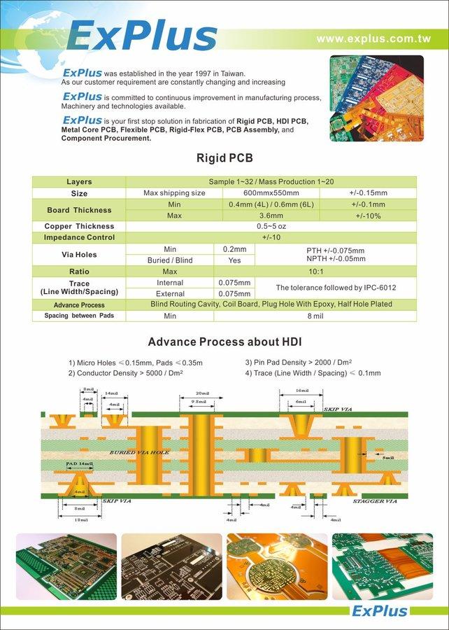 ExPlus Co. Ltd. Newest Catalogue