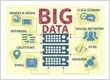 Big Data Course in Bangalore