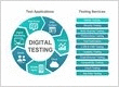 Digital Testing services