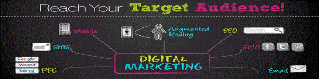 Digital Marketing can efficaciously help your commercial enterprise