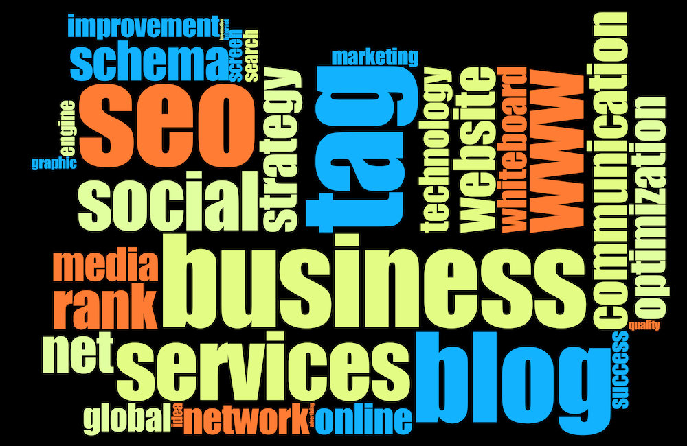 A Blog – Its importance & Why Every Business Needs One