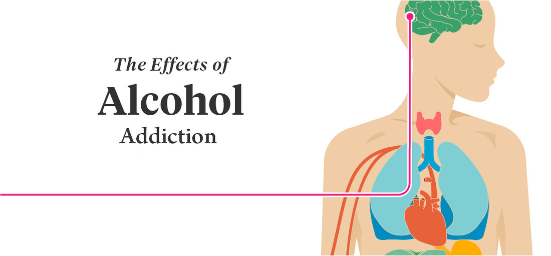 ADVERSE EFFECTS OF ALCOHOL ADDICTION