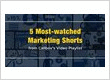 5 Most-watched Marketing Shorts From Callbox's Video Playlist