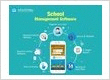 School Management Software in India